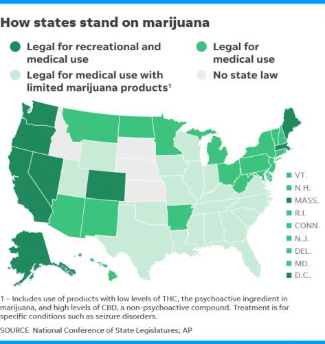 How might Michigan's empl…